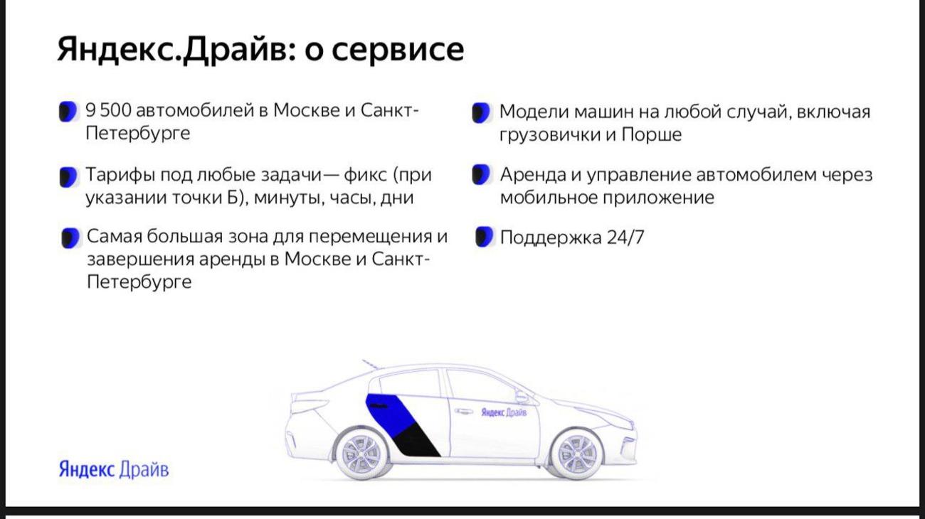 Яндекс.Драйв тестирует b2b-сервис